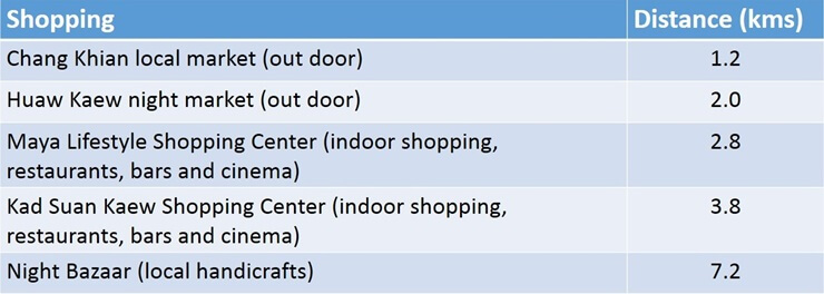 shopping-centres-near-centre-of-the-universe